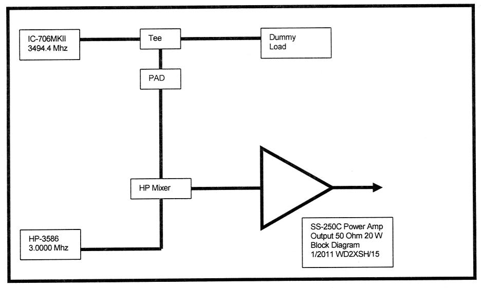 Block Diagram Ndb. photos. ipex bluetooth low power 2 4 ghz ble 4 2 5 0  cc2640. jtm 30c ndb transmitter operational description. mysql ndb cluster  internals 5 4 sttor phase 1.2002-acura-tl-radio.info